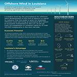 Offshore Wind in Louisiana