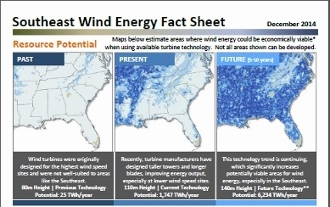 SE Land-Based Wind Fact Sheets