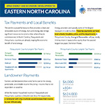 NC East Wind Economic Development