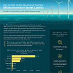 North Carolina's Offshore Wind Opportunity